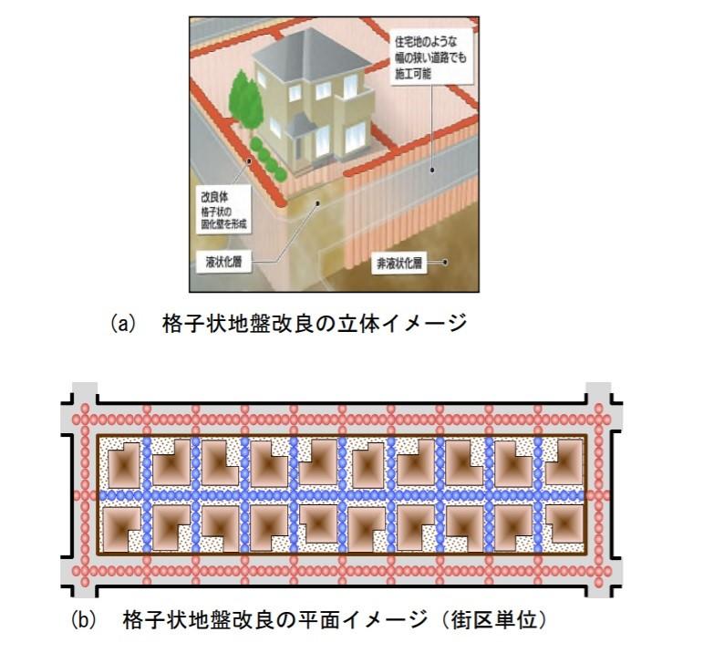 格子状地中壁工法のイメージ。浦安市では格子状地盤改良と呼ばれている(同市提供)